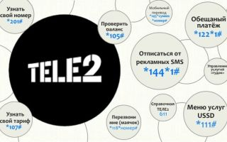 Перевод денег между абонентами сети Теле2: подробная инструкция