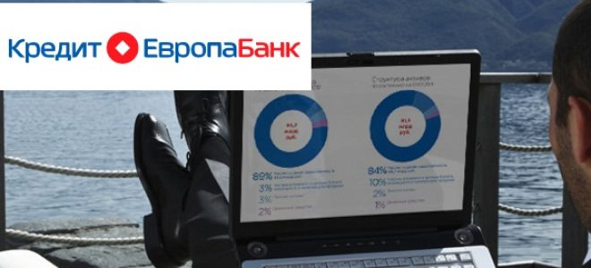 Инструкция по оплате кредита Европа Банка через Сбербанк