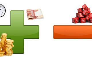 Рефинансирование кредита: преимущества и недостатки
