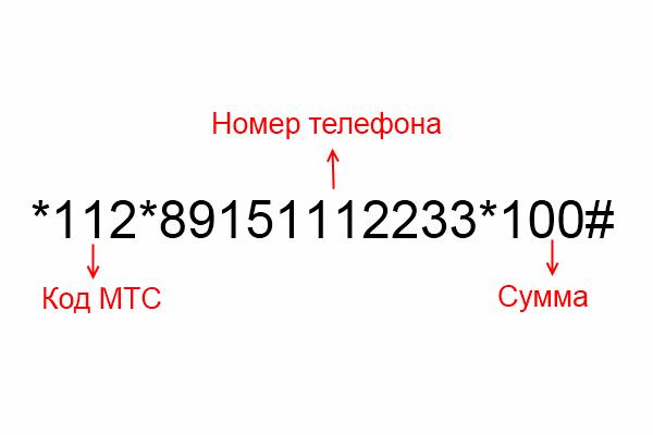 Перевод МТС команда USSD