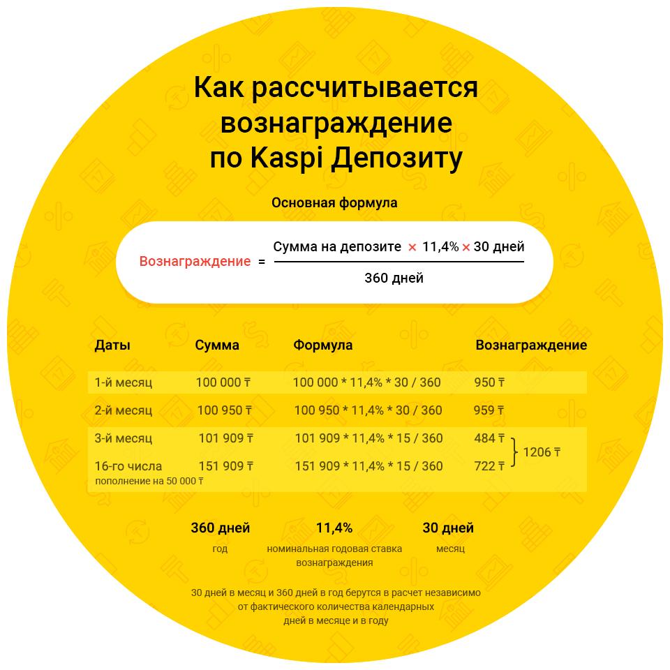 Расчет вознаграждения по депозиту Каспи Банка