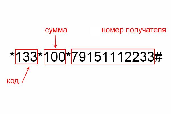 Как с номера мегафона перевести деньги на другой номер мегафона