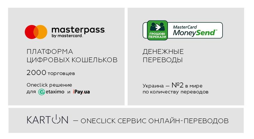 MasterCard Moneysend