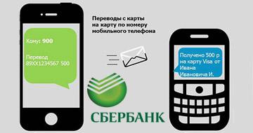 Переводы между клиентами Сбербанка по номеру телефона